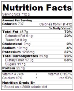 nutrition black eyed pea salad
