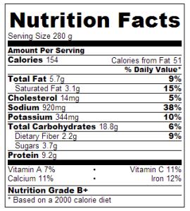 nutrition for spicy corn chowder