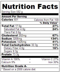 nutrition label chicken adobo