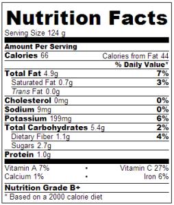 nutrition label cucumber salad