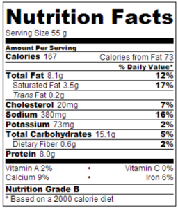nutrition label pepperoni bread