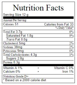Nutrition Information for Ganache