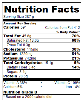 Nutrition label does not include rolls or pasta.