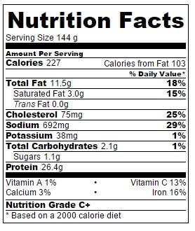 Nutrition information for Greek-seasoned steak