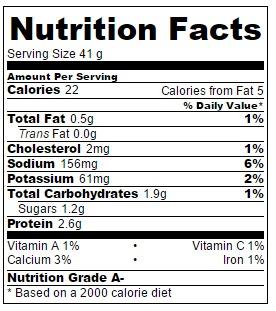 Nutrition information for Tzatziki sauce