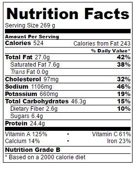Nutrition facts for Pork Lo Mein by Barb Szyszkiewicz for Cook and Count